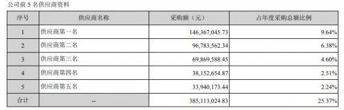 曾被江苏电网叫停招标资格 金盘科技募投产能如何消化?